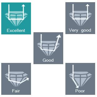 diamante taglio EX