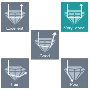 diamante taglio VG